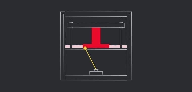انواع پرینتر سه بعدی در ریخته گری دقیق | ریخته گری با پرینتر سه بعدی | لیتوگرافی سه بعدی | پرینتر استرئولیتوگرافی (STEREOLITHOGRAPHY (SLA